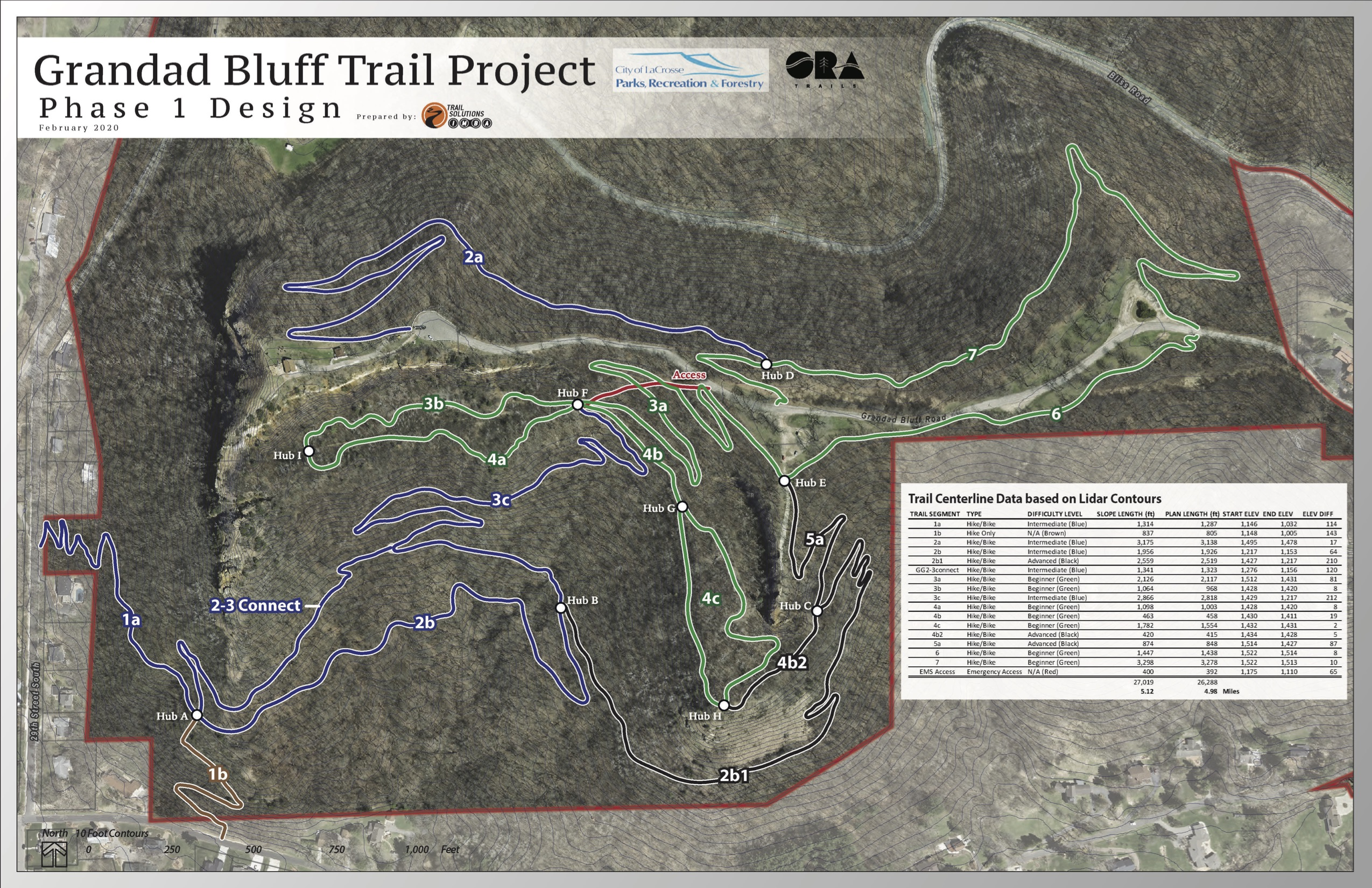 grandad bluff trail project